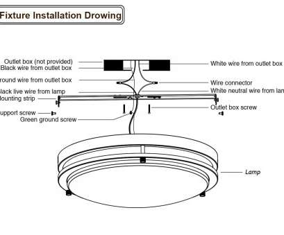 How To Install A Ceiling Mount Light Fixture Popular Dimmable Flush Mount Ceiling Light Install Flush Mount Ceiling Light 2018 White Ceiling, With Light Ideas