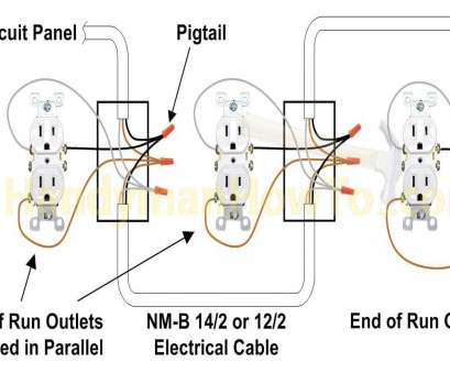17 Brilliant How To Install A Electrical Outlet Pictures
