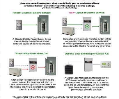 How To Install A Home Generator Transfer Switch Top Generac 16KW With Wi-Fi, SE, W/Load Shed, GenX Generator Collections