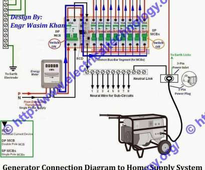 How To Install A Home Generator Transfer Switch Nice How To Install Portable Generator To House Wiring Inspirational Best Rh Galericanna, Manual Generator Transfer Pictures