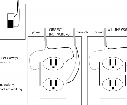 how to install an electrical outlet from a light switch How To Wire A Light Switch Diagram Switched Electrical Outlet, With Wiring 13 Cleaver How To Install An Electrical Outlet From A Light Switch Images