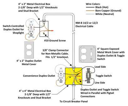 how to install an electrical outlet from another Home Plug Wiring Diagram, How To Wire An Attic Electrical Outlet Mesmerizing 15 Cleaver How To Install An Electrical Outlet From Another Pictures