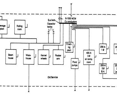 how to read automotive wiring diagram How To Read Automotive Wiring Diagrams, 2018, To Read Automotive Wiring Diagrams, New Electrical Drawing How To Read Automotive Wiring Diagram Best How To Read Automotive Wiring Diagrams, 2018, To Read Automotive Wiring Diagrams, New Electrical Drawing Ideas