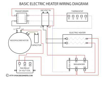 how to read automotive wiring diagram How To Read Automotive Wiring Diagrams, Simple House Wiring Diagram Hindi Valid Electrical House Wiring In Hindi How To Read Automotive Wiring Diagram Most How To Read Automotive Wiring Diagrams, Simple House Wiring Diagram Hindi Valid Electrical House Wiring In Hindi Images