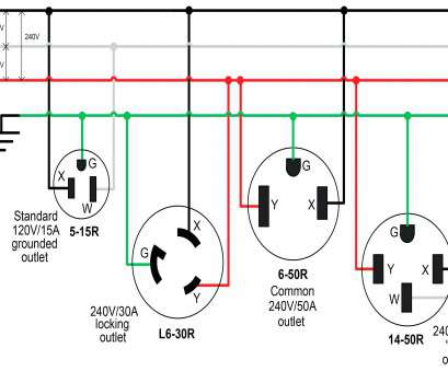 How To Wire A 110V Light Switch Popular How To Wire A Plug, Switch Diagram Tryit Me Rh Tryit Me 110V Outlet Wiring Galleries
