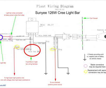 how to wire a kings light bar led driving light, wiring diagram trusted wiring diagrams u2022 rh xerospace co cree, driving lights wiring diagram kings, driving lights wiring How To Wire A Kings Light Bar Practical Led Driving Light, Wiring Diagram Trusted Wiring Diagrams U2022 Rh Xerospace Co Cree, Driving Lights Wiring Diagram Kings, Driving Lights Wiring Collections