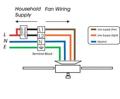 8 Fantastic How To Wire A Light Fixture With 6 Wires Ideas