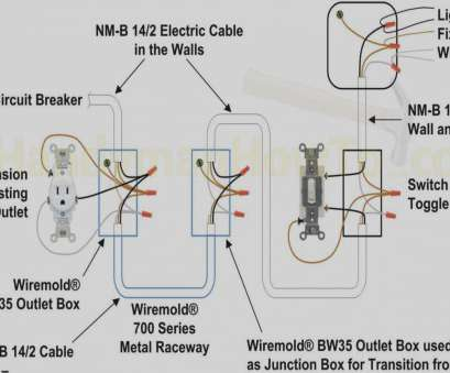 how to wire a light in a closet Beautiful Outlet Wiring Diagram Series, To Wire A Closet Light With Wiremold Random 2 Wall How To Wire A Light In A Closet Popular Beautiful Outlet Wiring Diagram Series, To Wire A Closet Light With Wiremold Random 2 Wall Galleries