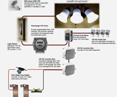 18 Most How To Wire A Light Plug Pictures