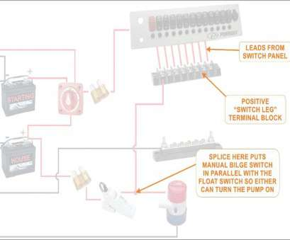 How To Wire A Light Switch From Panel Simple How To Wire A Boat, Beginners Guide With Diagrams,, Wire Marine Galleries