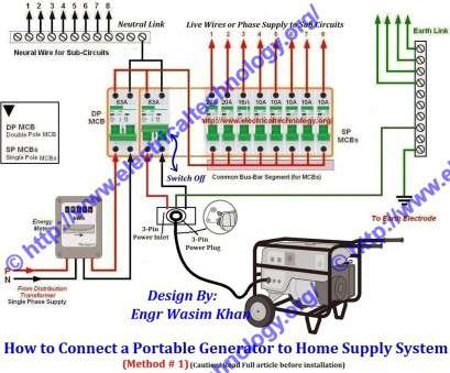 11 Creative How To Wire A Reliance Generator Transfer Switch Pictures