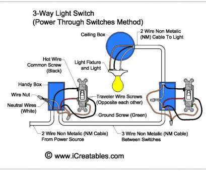how to wire a three way switch with power at light Wiring Diagram Wire, Way Switch Multiple Lights Free Lively Three Switches With 8 Simple How To Wire A Three, Switch With Power At Light Collections