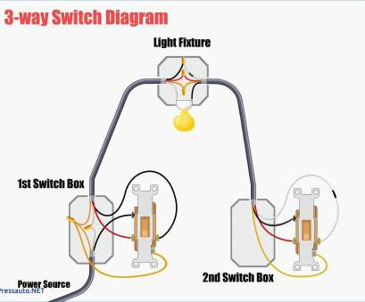 how to wire a three way switch with power at the light Wiring Diagram 3, Switch Power to Light 2018 Wiring Diagram, 3, Switch, Lights, Wiring Diagram for How To Wire A Three, Switch With Power At, Light Nice Wiring Diagram 3, Switch Power To Light 2018 Wiring Diagram, 3, Switch, Lights, Wiring Diagram For Ideas