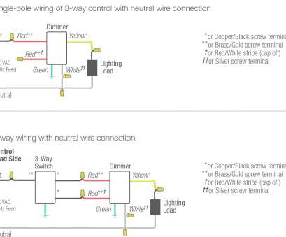 how to wire one light with two switch diagram How To Wire 3 Lights, Switch Diagram Unique Wiring Within, Rh, Me At, To Wire 3 Lights, Switch Diagram Unique Wiring Within, For, Light How To Wire, Light With, Switch Diagram Fantastic How To Wire 3 Lights, Switch Diagram Unique Wiring Within, Rh, Me At, To Wire 3 Lights, Switch Diagram Unique Wiring Within, For, Light Ideas