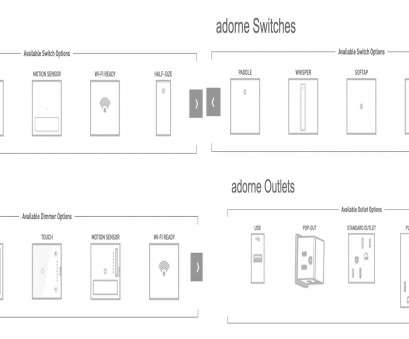 Legrand Light Switch Wiring Diagram Creative The Adorne Collection By Legrand Meets, Micro Dwelling, Rh Daringgourmet, 3-Way Switch Wiring Diagram 3-Way Switch Wiring A Light Solutions