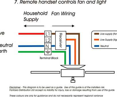 lucci ceiling fan wiring diagram 3, Wiring Diagrams, 2 Switches, Light Switch Three, How Inside To Wire A Ceiling, With Lucci Ceiling, Wiring Diagram Creative 3, Wiring Diagrams, 2 Switches, Light Switch Three, How Inside To Wire A Ceiling, With Pictures