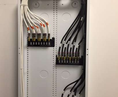 neat electrical panel wiring The wire is tied down, side of, cabinet, fanned outward just before, patch panel Neat Electrical Panel Wiring Professional The Wire Is Tied Down, Side Of, Cabinet, Fanned Outward Just Before, Patch Panel Photos