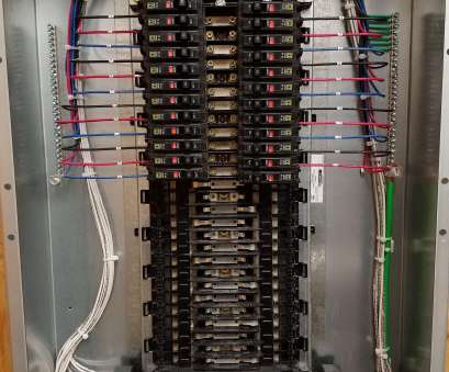 neat electrical panel wiring Very neatly put-together panel I came across today. : electricians Neat Electrical Panel Wiring Perfect Very Neatly Put-Together Panel I Came Across Today. : Electricians Pictures