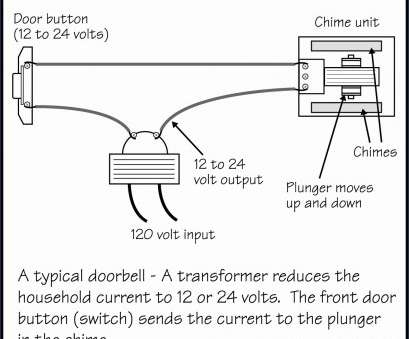 Nest Doorbell Wiring Diagram Cleaver Doorbell Wiring Diagram Inspirational Doorbell Wiring Diagram With Camera Deltagenerali Galleries