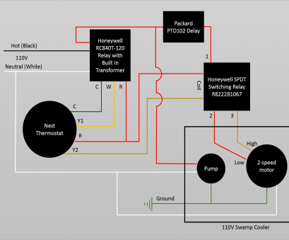 Nest Multi Zone Wiring Diagram Simple Wiring, Controlling 110V Swamp Cooler Using Nest Thermostat Collections