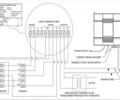 nest wiring diagram for humidifier Nest Humidifier Wiring Diagram Awesome Aprilaire, Wiring Diagram Aprilaire, Wiring Diagram Model Aprilaire, Nest Wiring Diagram Nest Wiring Diagram, Humidifier Brilliant Nest Humidifier Wiring Diagram Awesome Aprilaire, Wiring Diagram Aprilaire, Wiring Diagram Model Aprilaire, Nest Wiring Diagram Photos