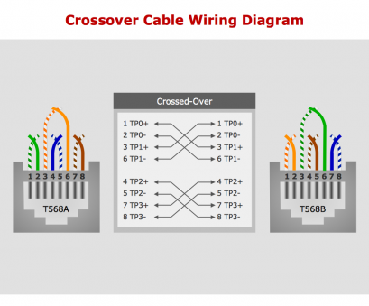 13 Creative Network Wiring Diagram Solutions