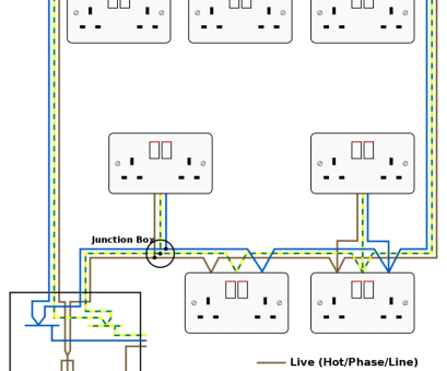 new home electrical wiring ideas Diagram Staggering Residentialing Picture Ideas Basic, Schematic House Electrical Wiring New Home Electrical Wiring Ideas Best Diagram Staggering Residentialing Picture Ideas Basic, Schematic House Electrical Wiring Ideas