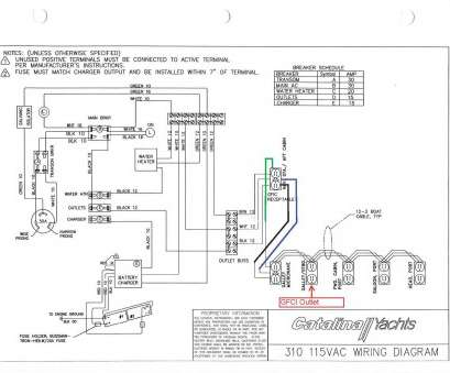8 Brilliant Overall Electrical Wiring Diagram Galleries