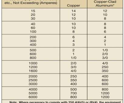 parallel wire gauge calculator Equipment Grounding Conductors: Sizing, Methods: Page 2 of 2 16 Simple Parallel Wire Gauge Calculator Photos