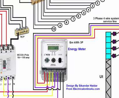 phases of residential electrical wiring include 3 Phase Wiring Installation in House, 3 Phase Distribution Board Diagram, Urdu & Hindi 19 New Phases Of Residential Electrical Wiring Include Photos