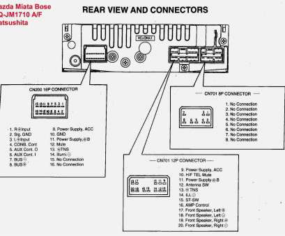 20 Simple Pioneer Avic D3 Wiring Diagram Collections