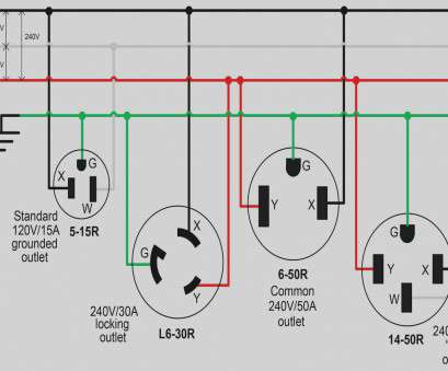 power outlet wiring tutorial Leviton, Flush Mount Power Outlet Wiring Diagram Wiring Diagram 9 Simple Power Outlet Wiring Tutorial Pictures
