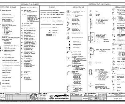 residential electrical wiring symbols Residential Electrical Wiring Diagram Symbols Refrence House Lovely 18 Cleaver Residential Electrical Wiring Symbols Solutions