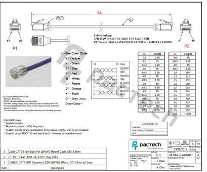 15 Cleaver Rj45 Ethernet Cable Wiring Diagram Ideas