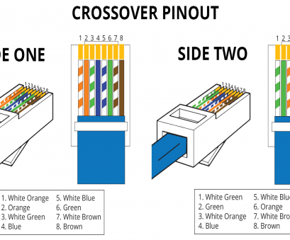 14 Most Rj45 T568B Wiring Diagram Pictures