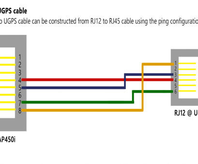 Rj45 Wiring Diagram B New Cat 5 Wiring Diagram Rj45 Pinout ...