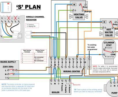 19 Popular Robus Thermostat Wiring Diagram Pictures
