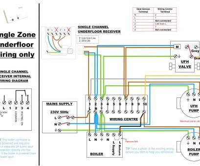 room electrical wiring diagram Programmable Room Stat Wiring Diagram -, Wiring Diagrams Room Electrical Wiring Diagram Fantastic Programmable Room Stat Wiring Diagram -, Wiring Diagrams Pictures
