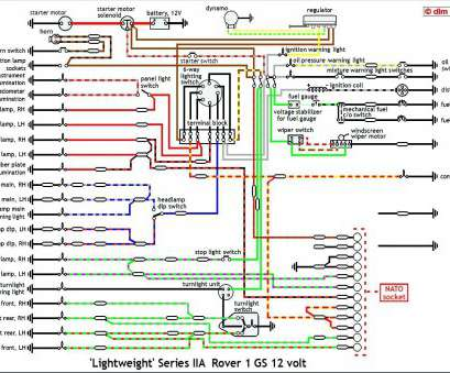 12 New Rover 75 Electrical Wiring Diagram Ideas
