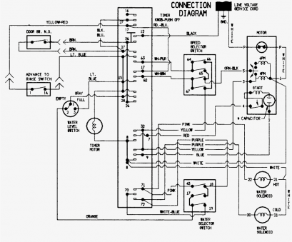 samsung dryer wiring diagram Pictures Of Wiring Diagram, Samsung Dryer Wiring Diagram, Maytag Performa Dryer Readingrat, With On Wiring Diagram, Samsung Dryer Samsung Dryer Wiring Diagram Best Pictures Of Wiring Diagram, Samsung Dryer Wiring Diagram, Maytag Performa Dryer Readingrat, With On Wiring Diagram, Samsung Dryer Solutions