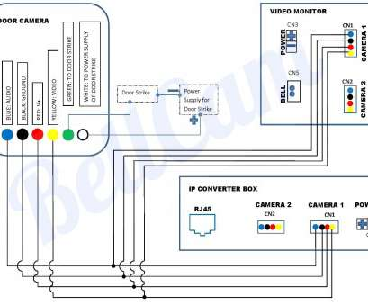 12 Simple Security Camera Wire Color Diagram Collections