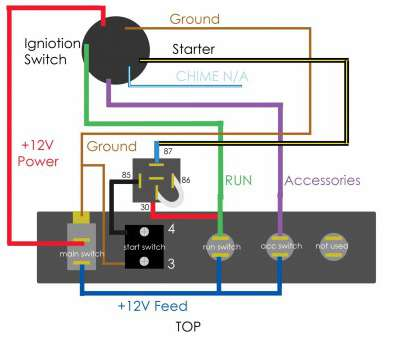 8 Perfect Starter Switch Wiring Diagram Collections