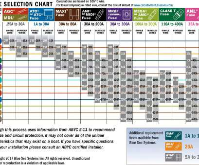 steel wire gauge calculator How Many Wires In Conduit Chart, Unique Electrical Conduit Sizing Chart Of, Many Wires 8 Nice Steel Wire Gauge Calculator Ideas