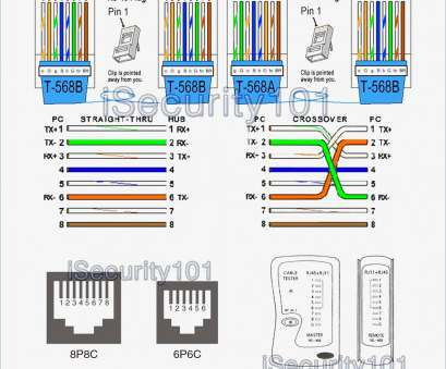 straight through ethernet wiring diagram Cat6 Cable Wiring Straight Through Ethernet With Inside Random 2 Cat6 Cable Wiring Straight Through Ethernet Wiring Diagram Popular Cat6 Cable Wiring Straight Through Ethernet With Inside Random 2 Cat6 Cable Wiring Images