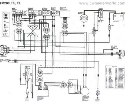 sumitomo electric wiring systems inc el paso tx Peterbilt Golf Cart >> Golf Cart solenoid Wiring Diagram, mikulskilawoffices.com Sumitomo Electric Wiring Systems, El Paso Tx Most Peterbilt Golf Cart >> Golf Cart Solenoid Wiring Diagram, Mikulskilawoffices.Com Images