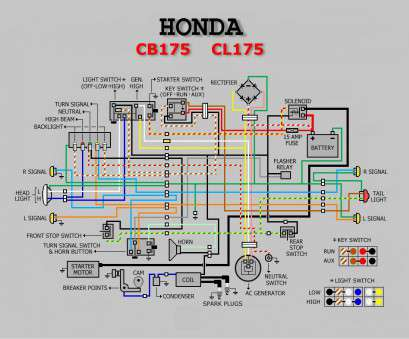 tmx 155 electrical wiring diagram Wiring Diagram Of Motorcycle Honda, Example Electrical Wiring Tmx, Electrical Wiring Diagram Fantastic Wiring Diagram Of Motorcycle Honda, Example Electrical Wiring Galleries