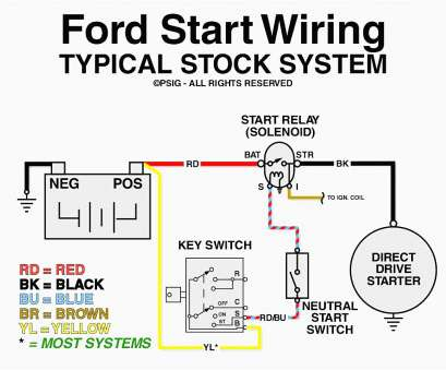 Toggle Switch To Relay Wiring Creative Ford Starter Relay Wiring Diagram Best Of Wellread Me Rh Wellread Me Toggle Switch Wiring Fuel Images