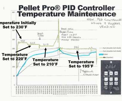 traeger thermostat wiring diagram texas traeger wiring diagram wiring diagrams thermostat wiring diagram traeger grill, tex wiring diagram simple Traeger Thermostat Wiring Diagram Creative Texas Traeger Wiring Diagram Wiring Diagrams Thermostat Wiring Diagram Traeger Grill, Tex Wiring Diagram Simple Collections