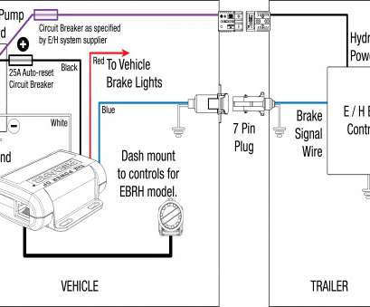 Trailer Brake Wiring Diagram 4 Pin Brilliant ... Fancy Electric Brake Controller Wiring Diagram 26 On Autozone With 4, To 7 Trailer Galleries
