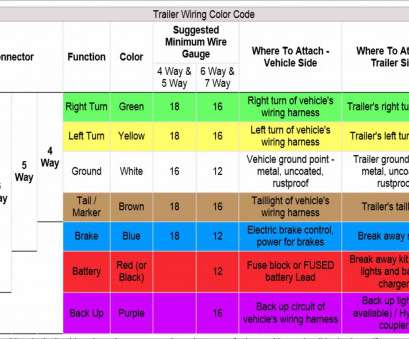 trailer wiring diagram surge brakes trailer wiring codes, 4, to 7, connector youtube rh youtube, 7, trailer wiring diagram with brake, breakaway 7, trailer wiring diagram Trailer Wiring Diagram Surge Brakes Best Trailer Wiring Codes, 4, To 7, Connector Youtube Rh Youtube, 7, Trailer Wiring Diagram With Brake, Breakaway 7, Trailer Wiring Diagram Solutions